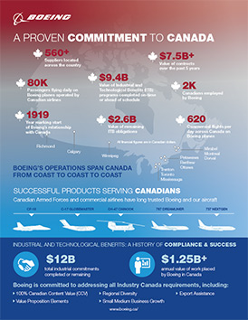 A Proven Commitment to Canada PDF